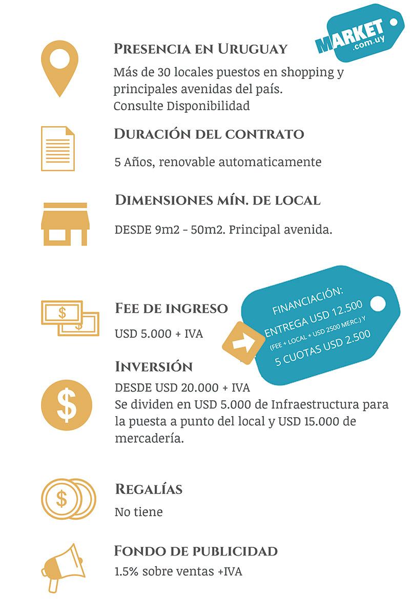 Nueva Ficha Tecnica market